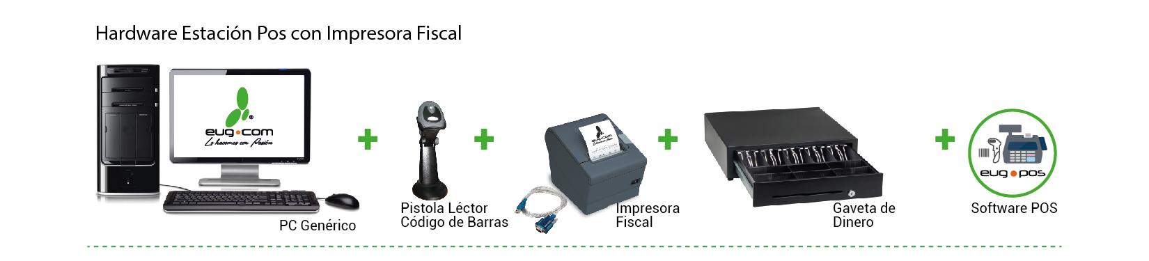 Software POS Punto de Venta fiscal