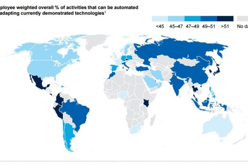 automatización-robots-empresas-ranking